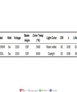 ดาวน์ไลท์ LED ปรับมุมแสงได้ 5W (วอร์มไวท์) Lunar